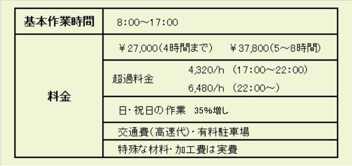 一般木製品の補修料金